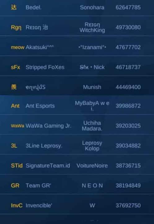 Daftar Nama ML Keren Evos